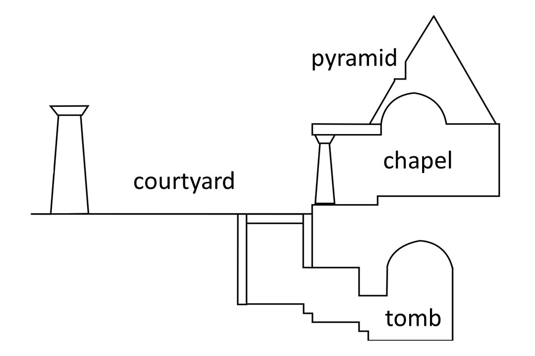 illustration of a tomb layout